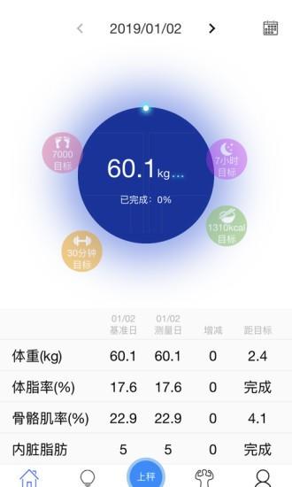 率 体 基準 脂肪 これが体脂肪率30%~7%の腹筋、写真でみる体脂肪率別の男性シックスパック