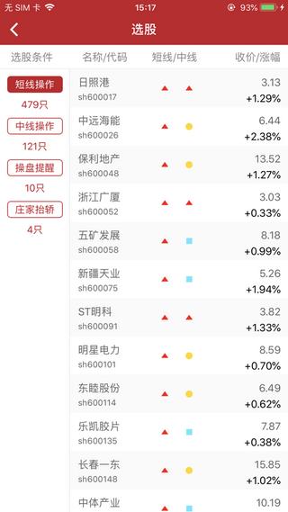 七匹狼股吧:上海世基战略家