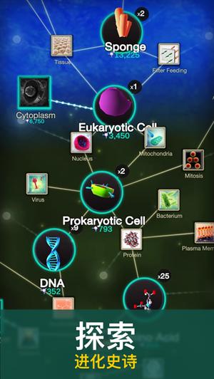 細胞到奇點