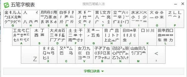 搜狗五笔输入法下载2019官方下载