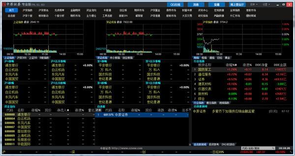 中原证券专业版