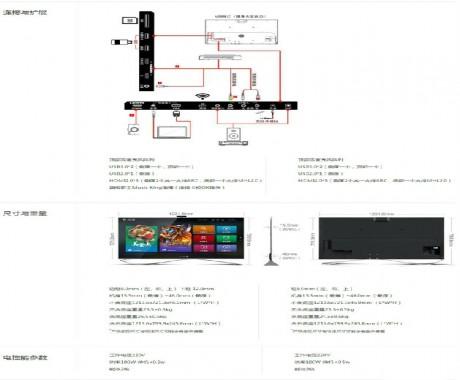 乐视超级电视3 X55 Pro和X55有什么不同?x55 pro 和x55 区别