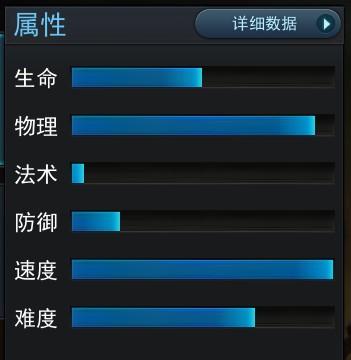 乱斗西游2蛊王英雄属性