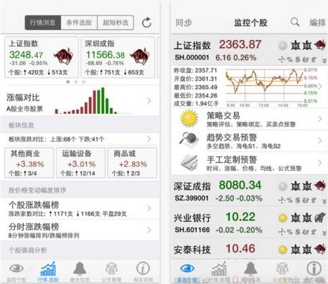 股票盯盘系统手机版官网