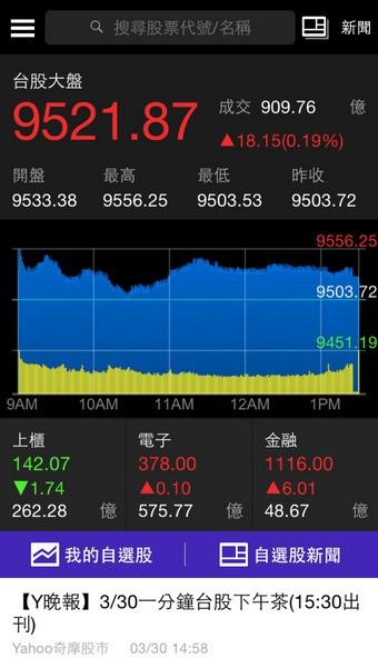 奇摩股市app下载 奇摩股市安卓版v0 9 4 Pc6手机下载