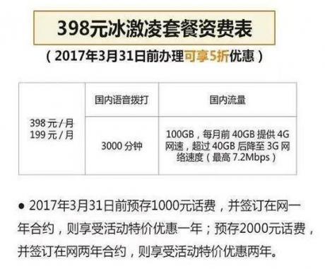 阿波罗套餐怎么样 中国移动阿波罗套餐详细介绍